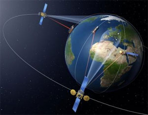 Satellite Systems